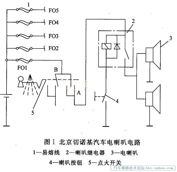 检查发动机室内起动继电器bat接线柱处的易熔线,此处有5根易熔线(f01