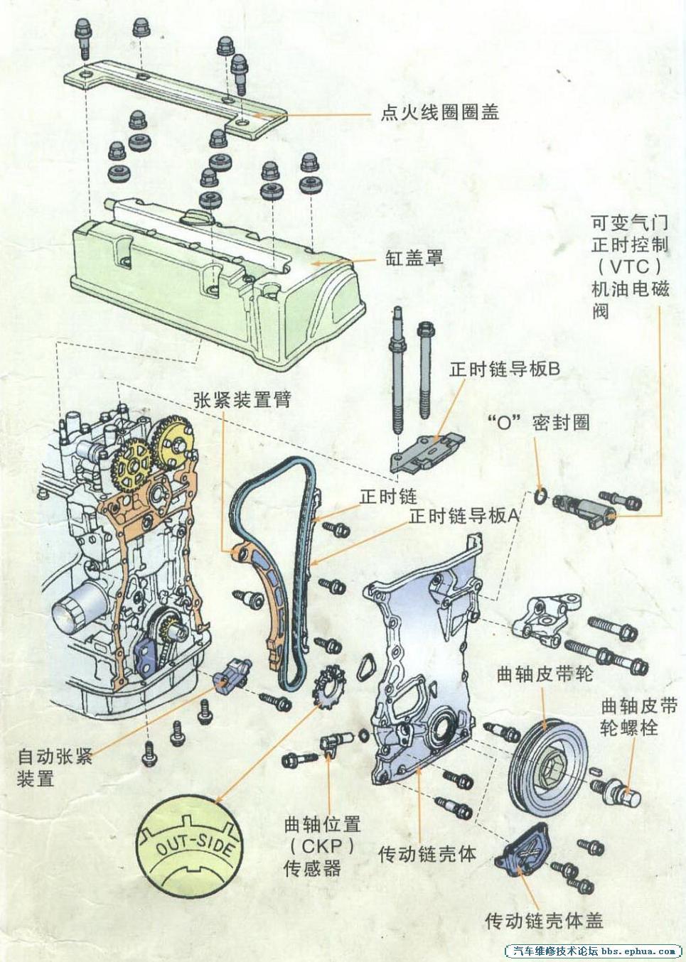 本田雅阁发动机正时带安装电路图1.jpg