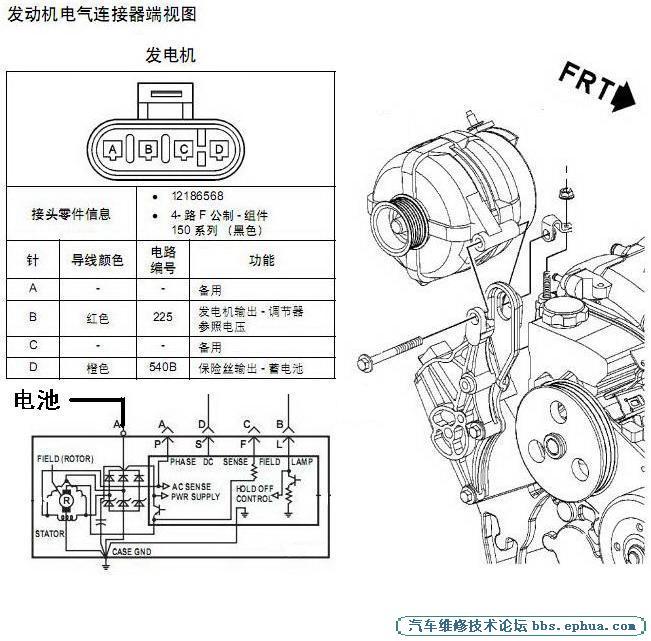 检查 更换别克GL8发电机 汽车维修原创案例 Discuz高清图片