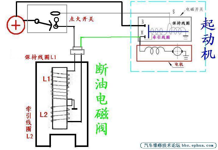 柴油发动机的电门开关作为保持线圈的电源开关,从起动机启动时来的电