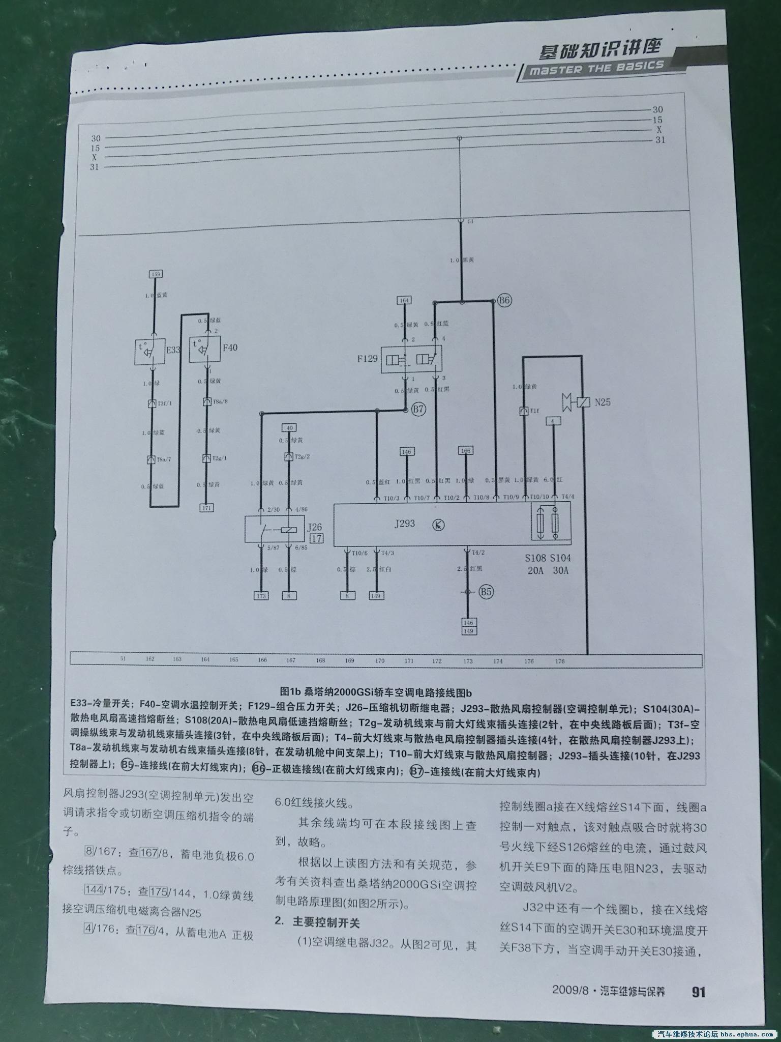 汽车空调原理及维修-百科