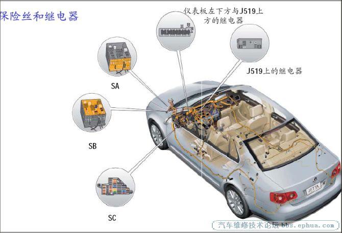 大众迈腾汽车保险丝与继电器位置高清图片