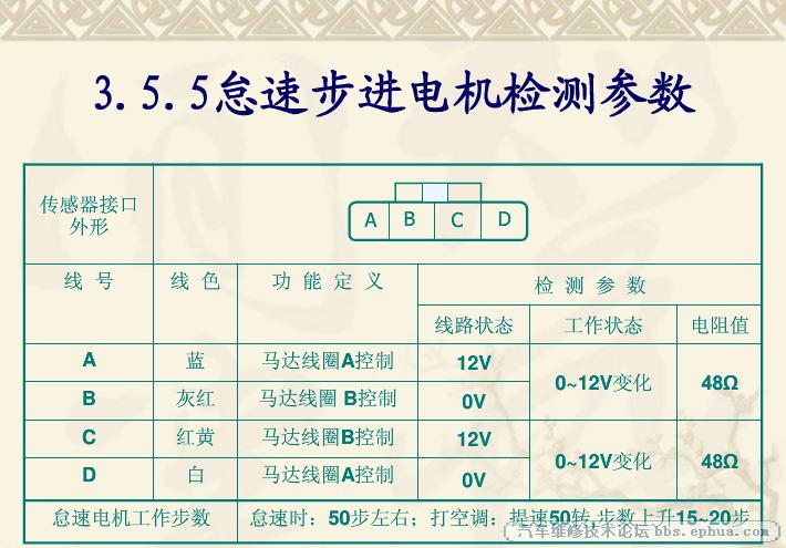 分享五菱B12电控发动机电路图片