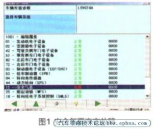 2014年产上海大众新帕萨特轿车.用户反映:该车安全气囊灯报高清图片